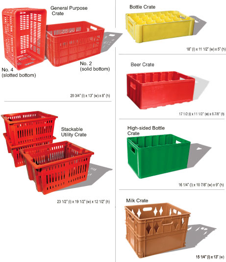 Crate Mould Turnover Box Mold Food Beverage Packaging