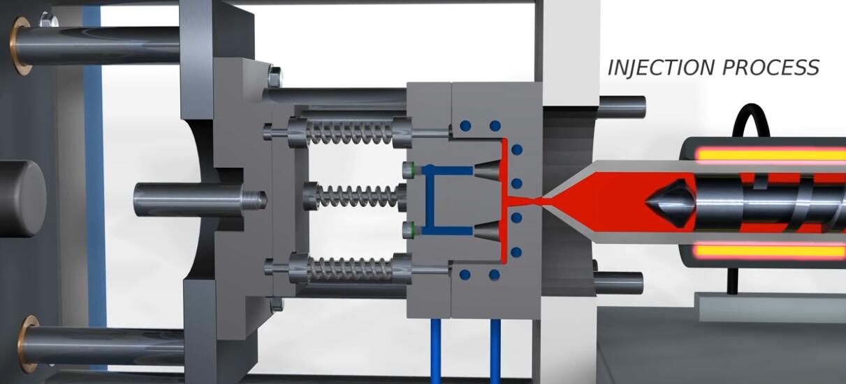 Injection Molding Machine Components And Its Function